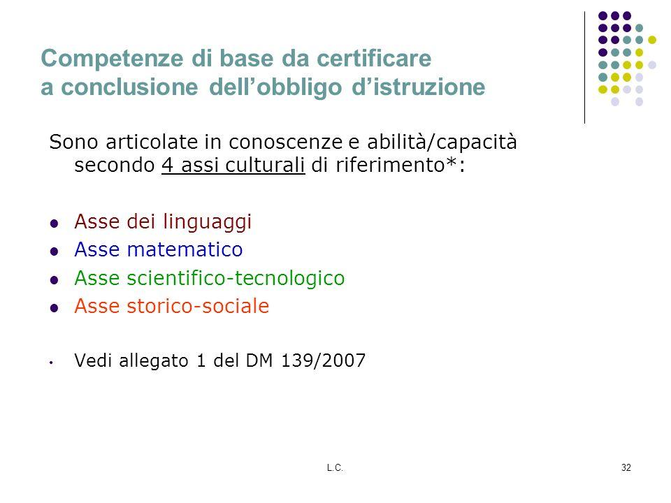 L.C.32 Competenze di base da certificare a conclusione dellobbligo distruzione Sono articolate in conoscenze e abilità/capacità secondo 4 assi cultura