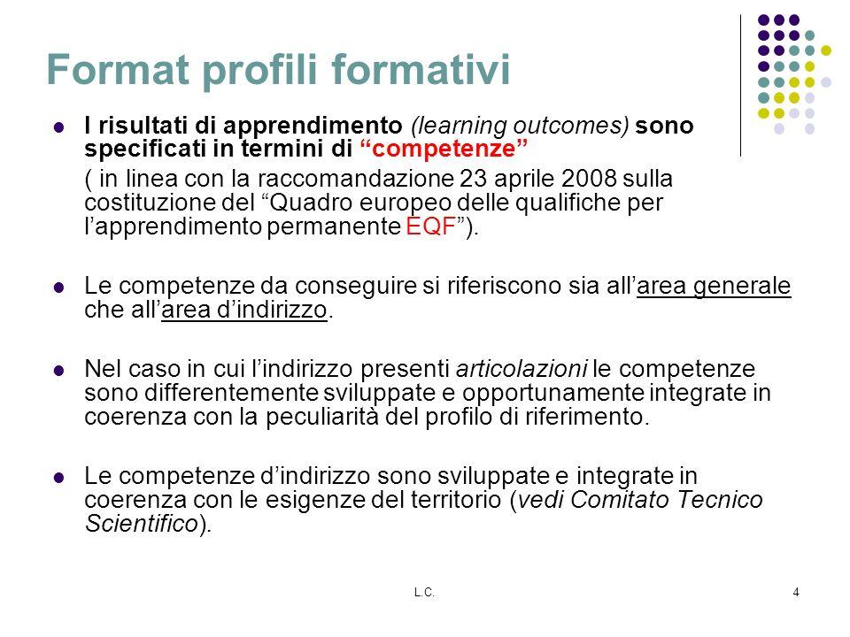 L.C.4 Format profili formativi I risultati di apprendimento (learning outcomes) sono specificati in termini di competenze ( in linea con la raccomandazione 23 aprile 2008 sulla costituzione del Quadro europeo delle qualifiche per lapprendimento permanente EQF).