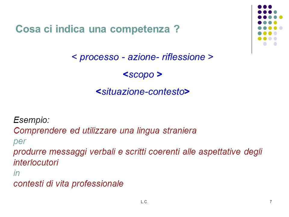L.C.7 Cosa ci indica una competenza ? Esempio: Comprendere ed utilizzare una lingua straniera per produrre messaggi verbali e scritti coerenti alle as