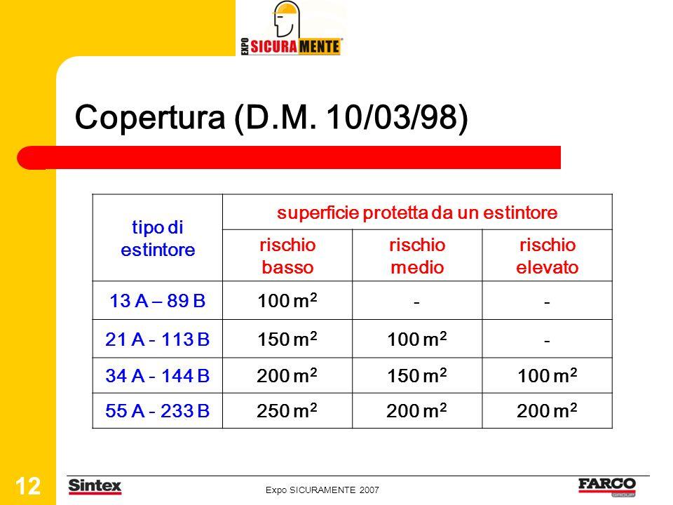Expo SICURAMENTE 2007 12 Copertura (D.M. 10/03/98) tipo di estintore superficie protetta da un estintore rischio basso rischio medio rischio elevato 1