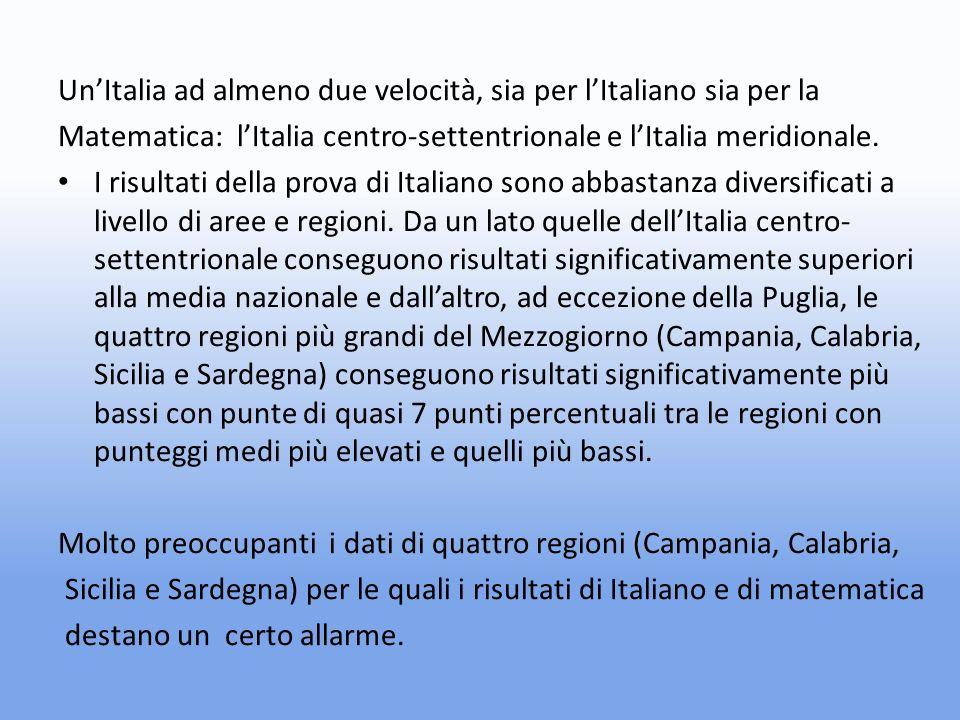 UnItalia ad almeno due velocità, sia per lItaliano sia per la Matematica: lItalia centro-settentrionale e lItalia meridionale.