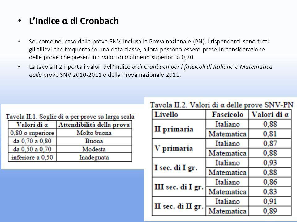 LIndice α di Cronbach Se, come nel caso delle prove SNV, inclusa la Prova nazionale (PN), i rispondenti sono tutti gli allievi che frequentano una data classe, allora possono essere prese in considerazione delle prove che presentino valori di α almeno superiori a 0,70.