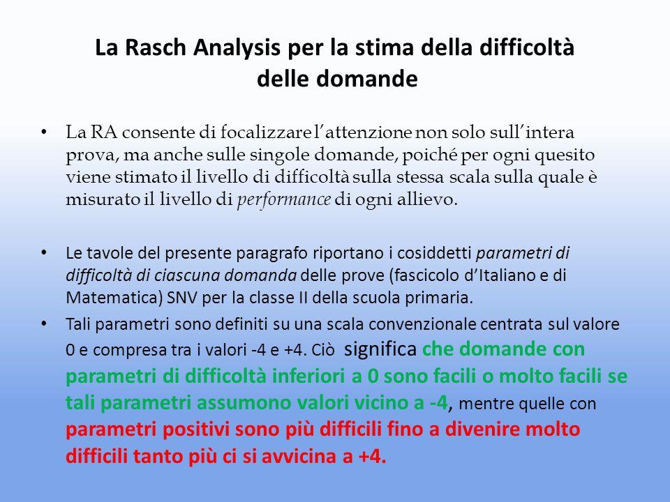 La Rasch Analysis per la stima della difficoltà delle domande La RA consente di focalizzare lattenzione non solo sullintera prova, ma anche sulle singole domande, poiché per ogni quesito viene stimato il livello di difficoltà sulla stessa scala sulla quale è misurato il livello di performance di ogni allievo.