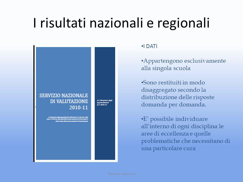 floriana cesinaro I risultati nazionali e regionali I DATI Appartengono esclusivamente alla singola scuola Sono restituiti in modo disaggregato secondo la distribuzione delle risposte domanda per domanda.