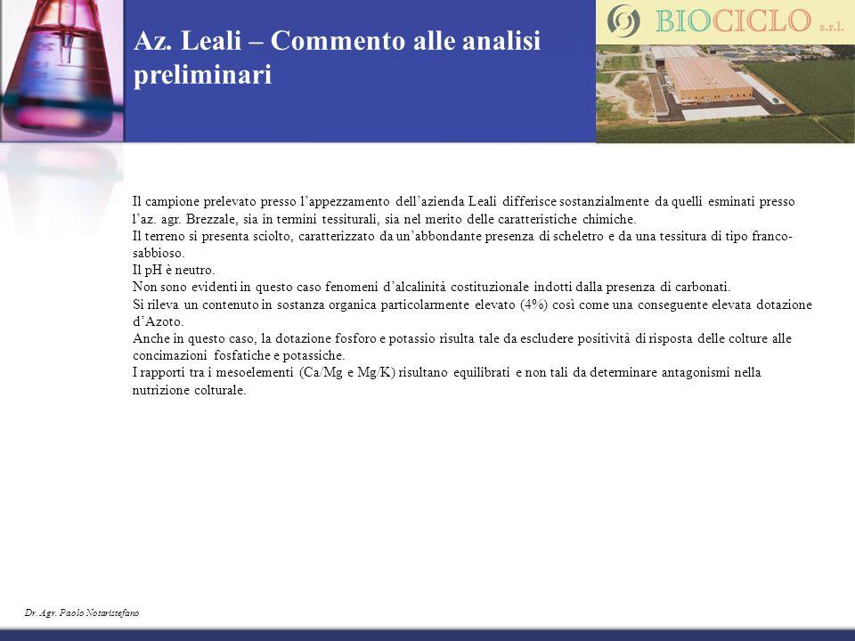 Dr. Agr. Paolo Notaristefano Az. Leali – Commento alle analisi preliminari Il campione prelevato presso lappezzamento dellazienda Leali differisce sos