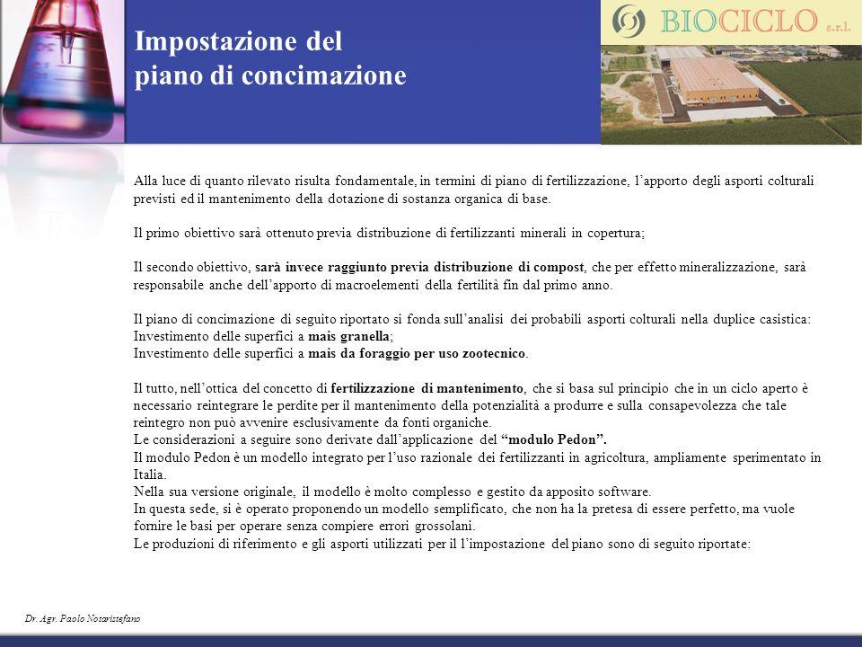 Dr. Agr. Paolo Notaristefano Alla luce di quanto rilevato risulta fondamentale, in termini di piano di fertilizzazione, lapporto degli asporti coltura