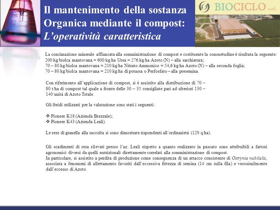 Il mantenimento della sostanza Organica mediante il compost: Loperatività caratteristica La concimazione minerale affiancata alla somministrazione di