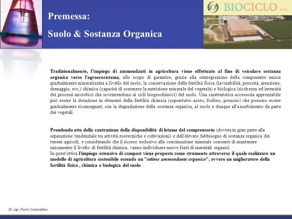 Dr. Agr. Paolo Notaristefano Tradizionalmente, l'impiego di ammendanti in agricoltura viene effettuato al fine di veicolare sostanza organica verso l'