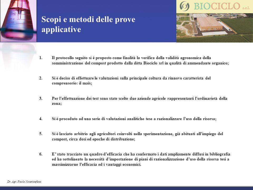 Dr. Agr. Paolo Notaristefano Scopi e metodi delle prove applicative 1.Il protocollo seguito si è proposto come finalità la verifica della validità agr