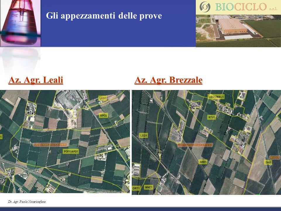 Dr. Agr. Paolo Notaristefano Az. Agr. Brezzale Gli appezzamenti delle prove Az. Agr. Leali