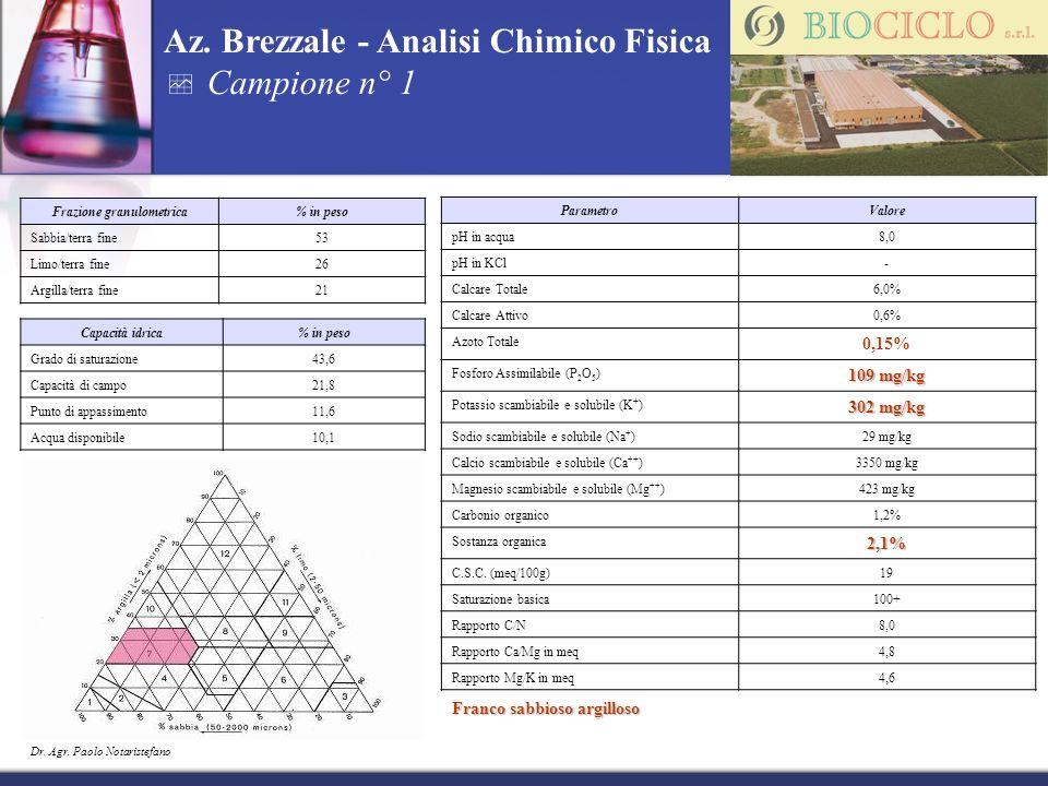 Dr. Agr. Paolo Notaristefano Az. Brezzale - Analisi Chimico Fisica Campione n° 1 Frazione granulometrica% in peso Sabbia/terra fine53 Limo/terra fine2