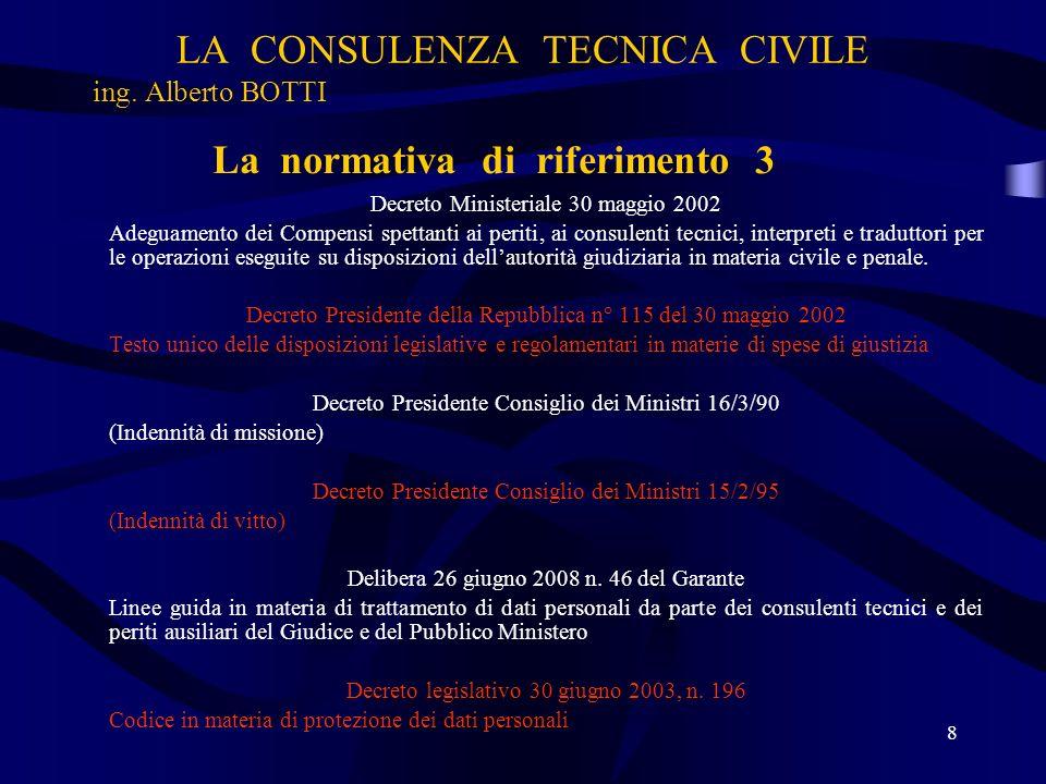LA CONSULENZA TECNICA CIVILE ing. Alberto BOTTI Decreto Ministeriale 30 maggio 2002 Adeguamento dei Compensi spettanti ai periti, ai consulenti tecnic
