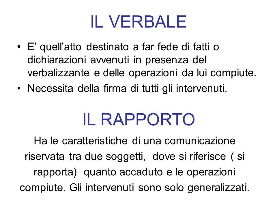 CAPO II Della prova documentale SEZIONE I Dell`atto pubblico Art.