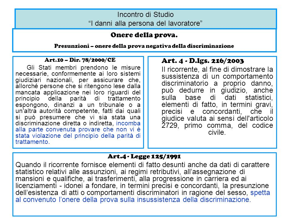 Corte di Cassazione nella sentenza n° 12445 del 25 maggio 2006, relativa allonere della prova a carico delle parti in causa in ipotesi di condotte pregiudizievoli per la persona del lavoratore.