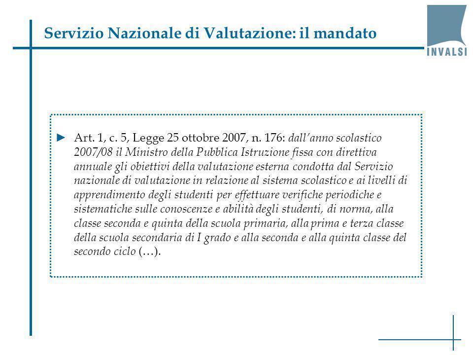 Servizio Nazionale di Valutazione: il mandato Art. 1, c. 5, Legge 25 ottobre 2007, n. 176: dallanno scolastico 2007/08 il Ministro della Pubblica Istr