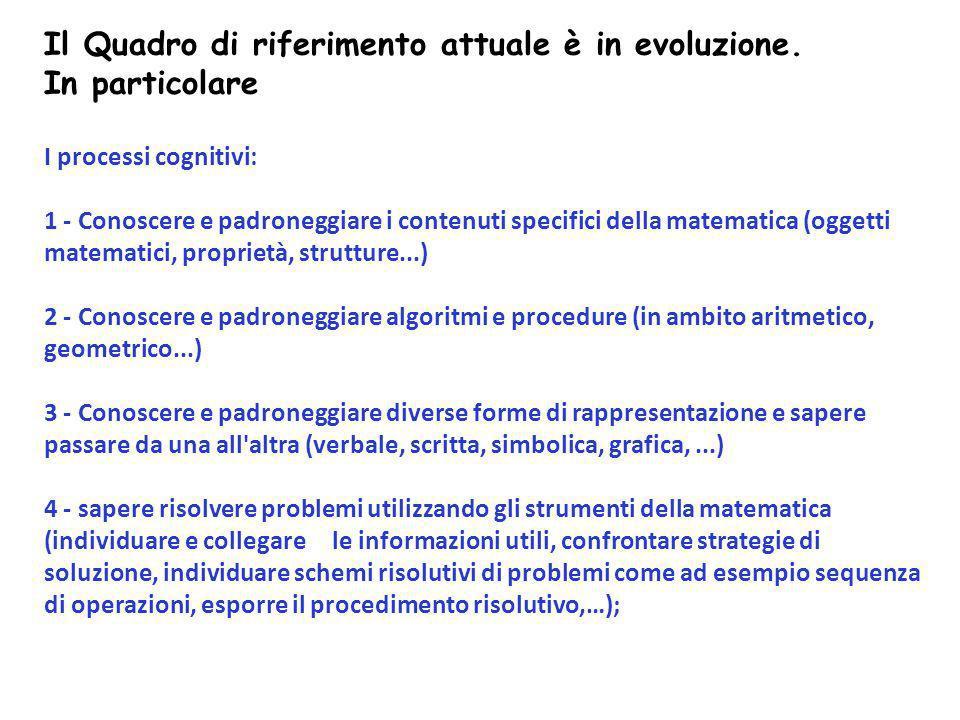 Il Quadro di riferimento attuale è in evoluzione. In particolare I processi cognitivi: 1 - Conoscere e padroneggiare i contenuti specifici della matem
