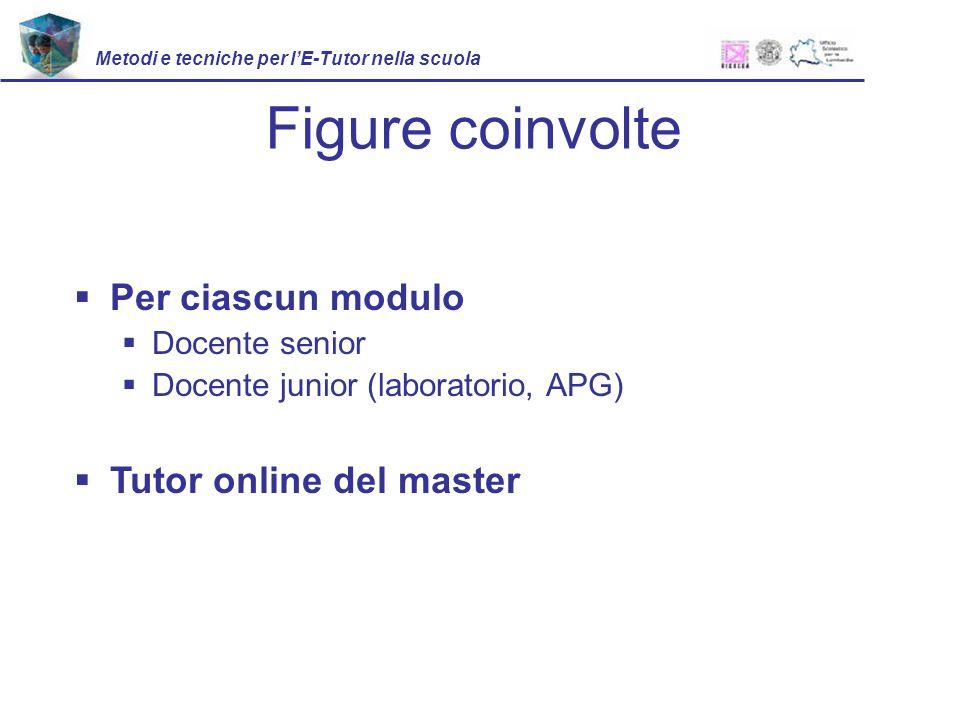 Figure coinvolte Metodi e tecniche per lE-Tutor nella scuola Per ciascun modulo Docente senior Docente junior (laboratorio, APG) Tutor online del master