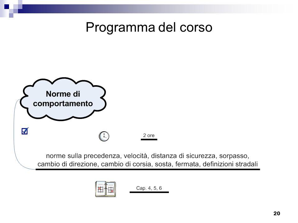 19 Programma del corso