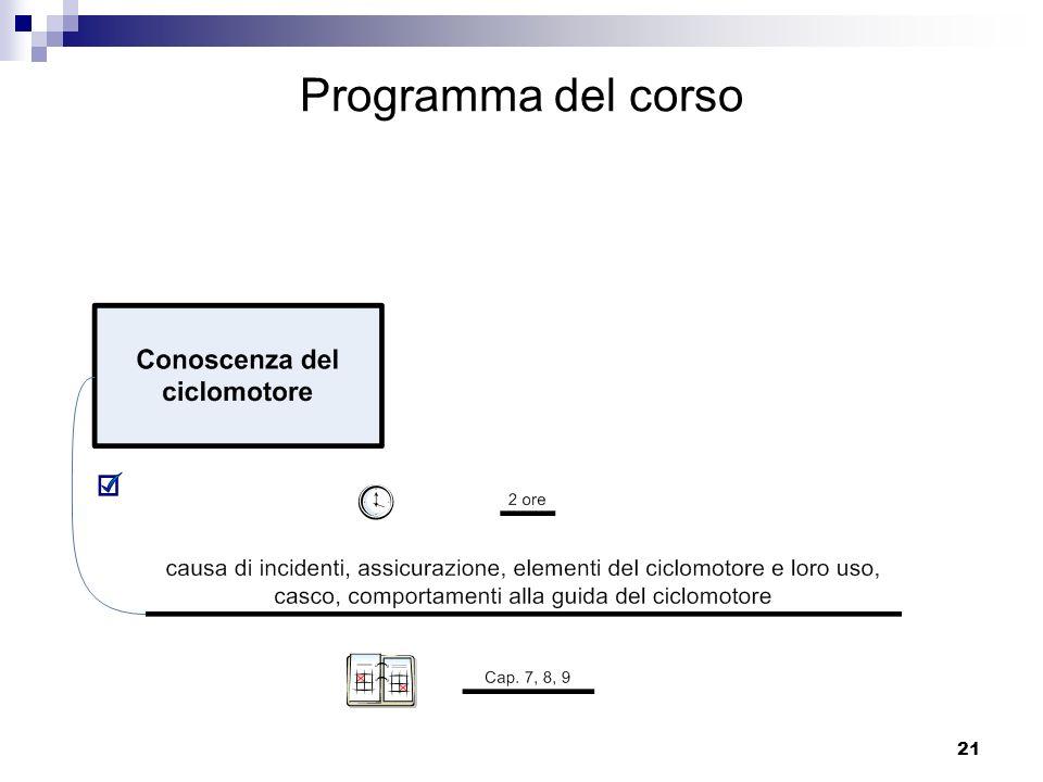 20 Programma del corso