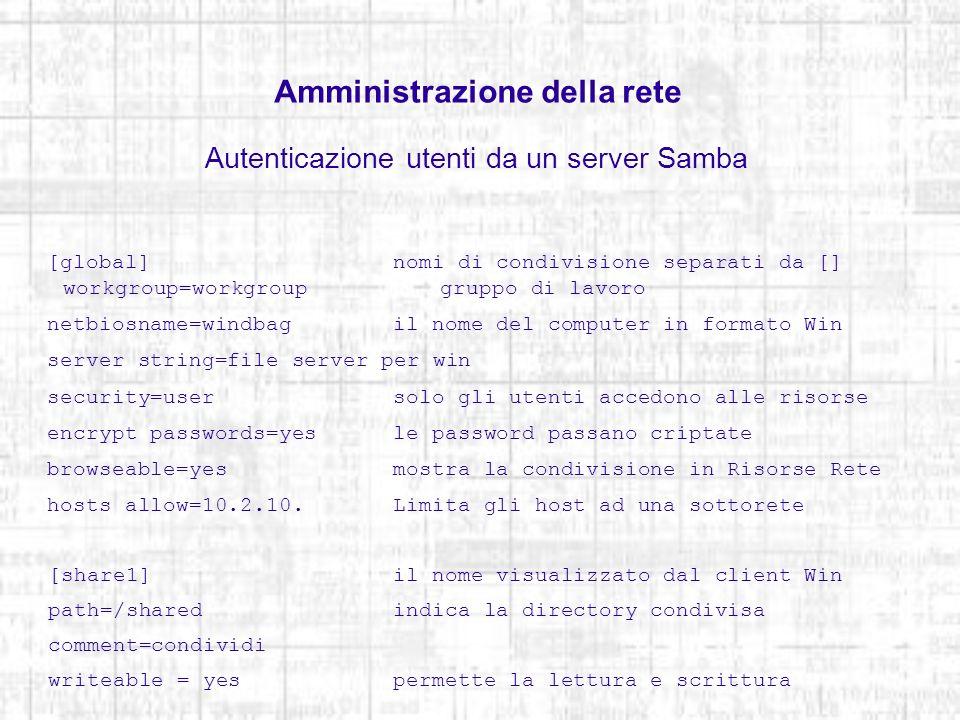 Amministrazione della rete Autenticazione utenti da un server Samba [global]nomi di condivisione separati da [] workgroup=workgroupgruppo di lavoro ne