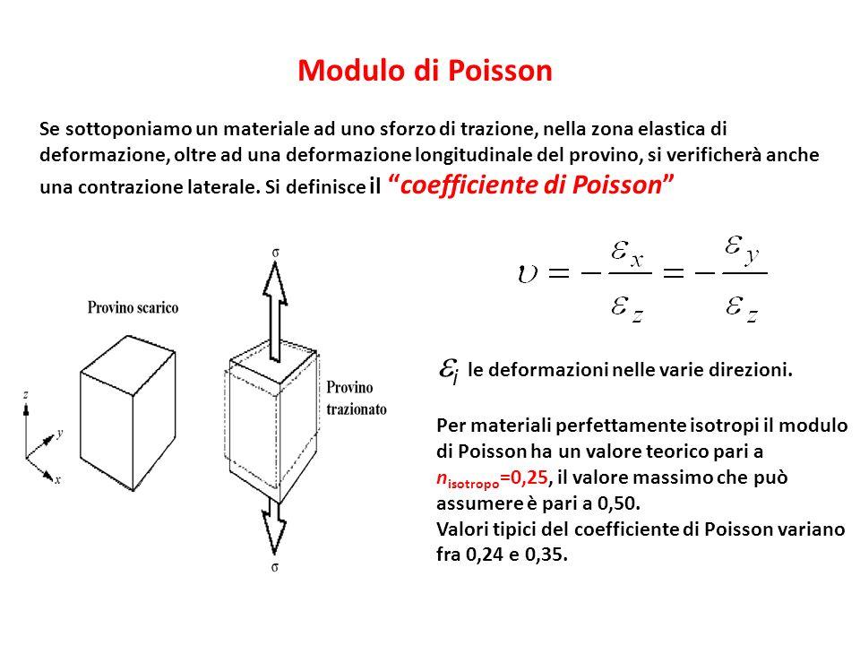 Modulo di Poisson Se sottoponiamo un materiale ad uno sforzo di trazione, nella zona elastica di deformazione, oltre ad una deformazione longitudinale
