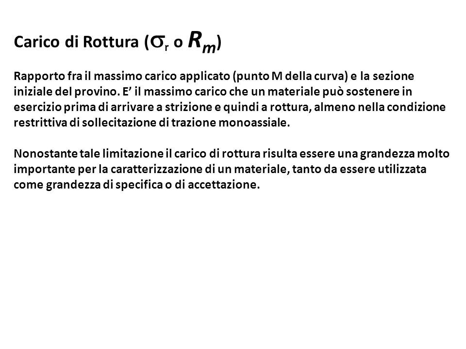 Carico di Rottura ( r o R m ) Rapporto fra il massimo carico applicato (punto M della curva) e la sezione iniziale del provino. E il massimo carico ch