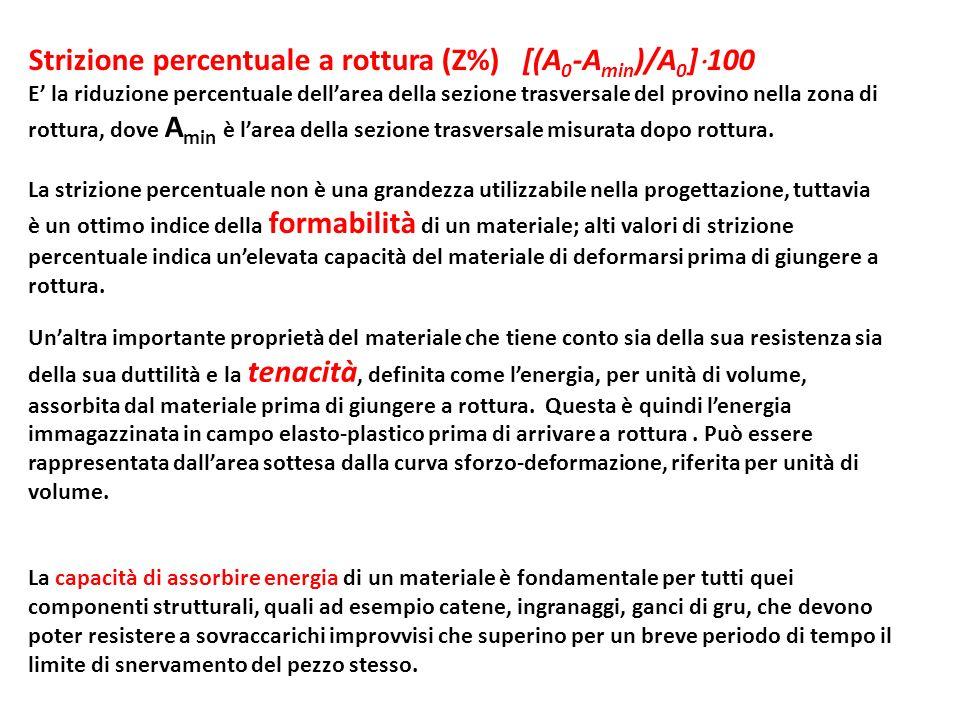 Strizione percentuale a rottura (Z%) [(A 0 -A min )/A 0 ] 100 E la riduzione percentuale dellarea della sezione trasversale del provino nella zona di