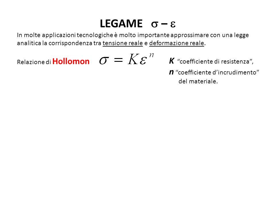 LEGAME – In molte applicazioni tecnologiche è molto importante approssimare con una legge analitica la corrispondenza tra tensione reale e deformazion