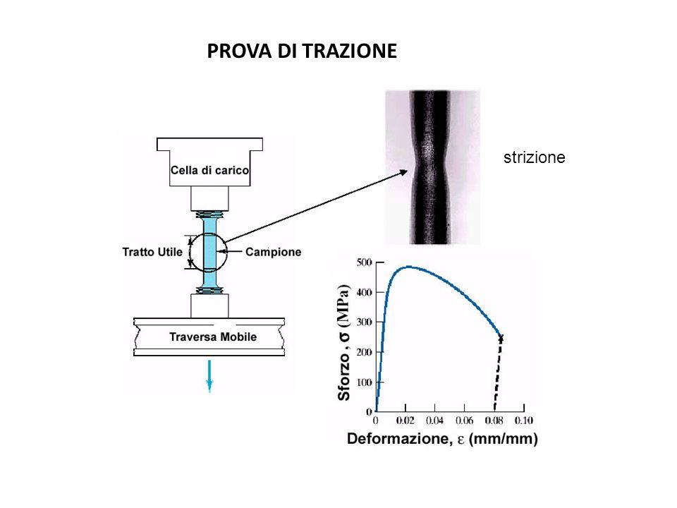 Il maglio viene fatta cadere sempre dalla stessa altezza, con energia cinetica 296 J (nel caso di materiali ferrosi) o 70 J (nel caso di altri materiali), ed una velocità di 5 m/s.