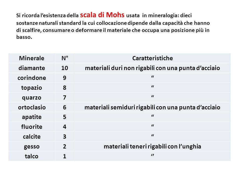 Si ricorda lesistenza della scala di Mohs usata in mineralogia: dieci sostanze naturali standard la cui collocazione dipende dalla capacità che hanno