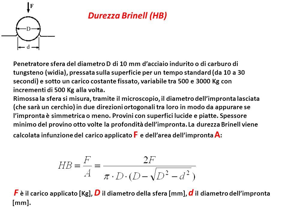 Durezza Brinell (HB) Penetratore sfera del diametro D di 10 mm dacciaio indurito o di carburo di tungsteno (widia), pressata sulla superficie per un t
