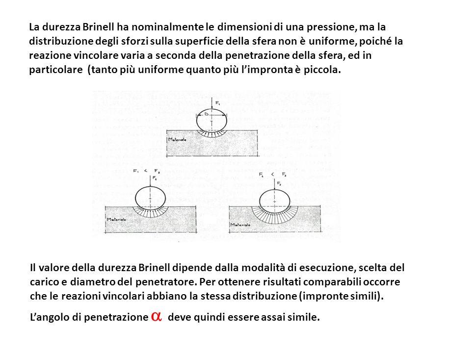 La durezza Brinell ha nominalmente le dimensioni di una pressione, ma la distribuzione degli sforzi sulla superficie della sfera non è uniforme, poich