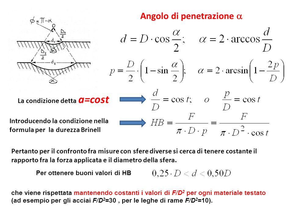 Angolo di penetrazione La condizione detta a=cost Introducendo la condizione nella formula per la durezza Brinell Pertanto per il confronto fra misure
