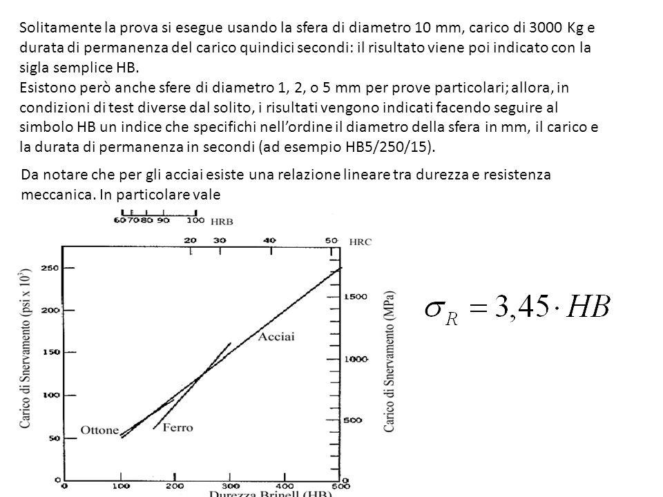 Solitamente la prova si esegue usando la sfera di diametro 10 mm, carico di 3000 Kg e durata di permanenza del carico quindici secondi: il risultato v