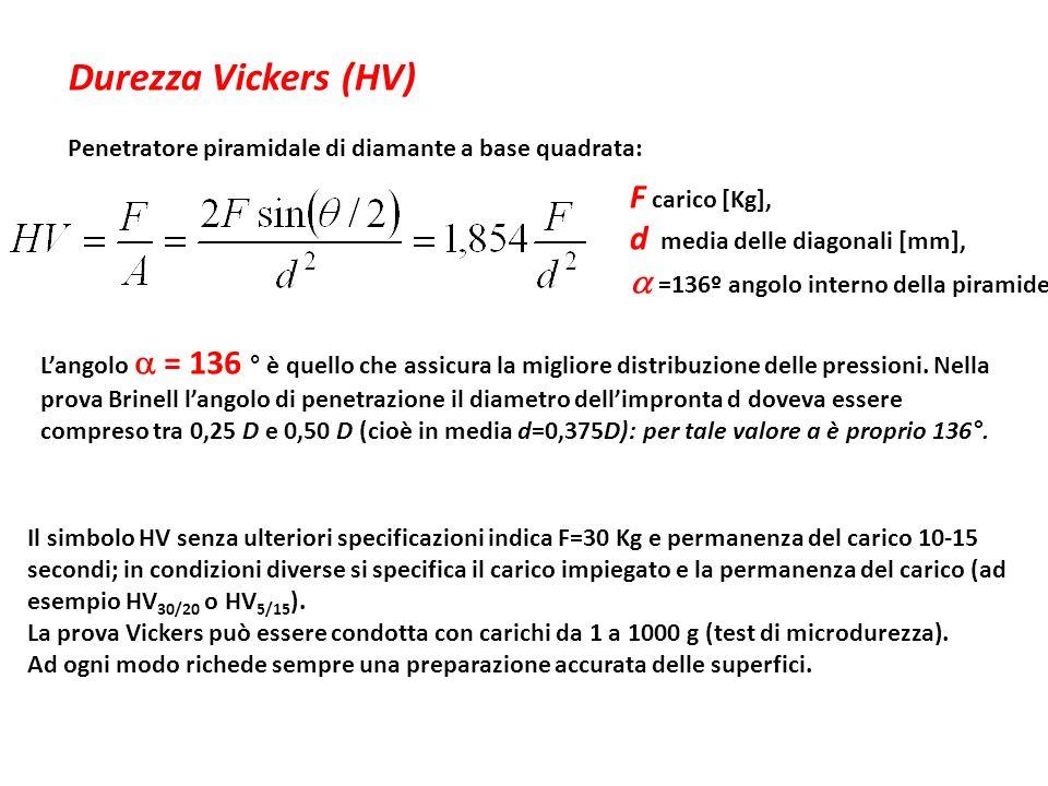Durezza Vickers (HV) Penetratore piramidale di diamante a base quadrata: Langolo = 136 ° è quello che assicura la migliore distribuzione delle pressio