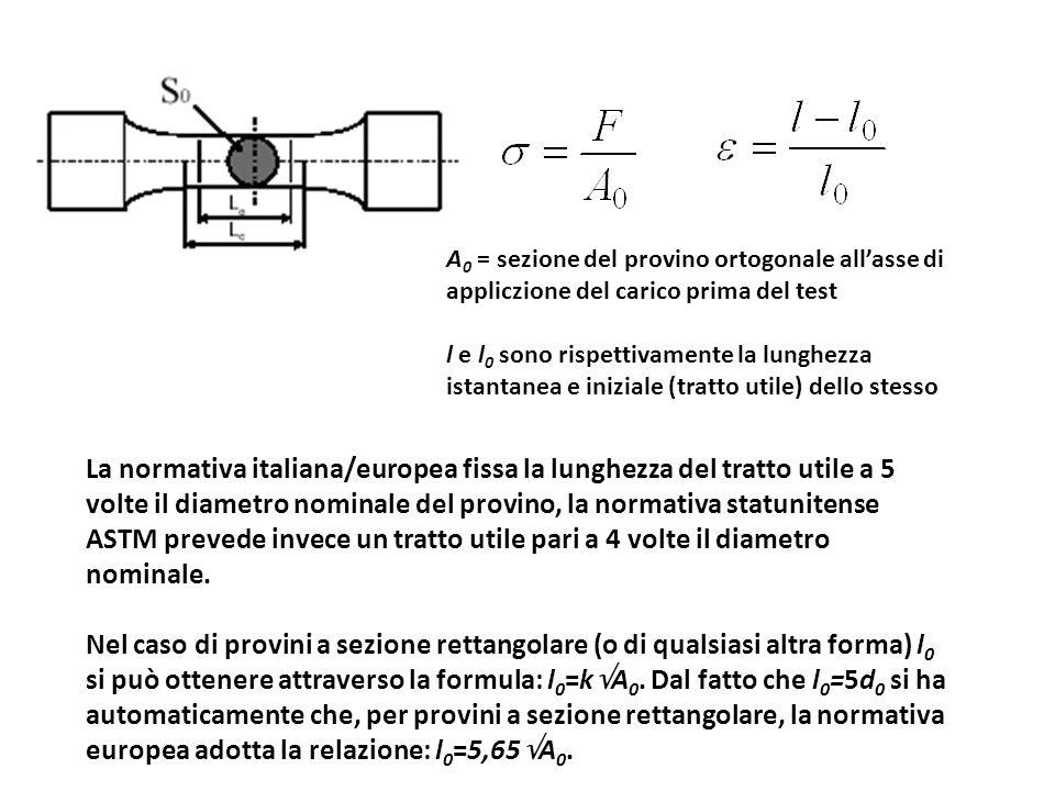 A 0 = sezione del provino ortogonale allasse di appliczione del carico prima del test l e l 0 sono rispettivamente la lunghezza istantanea e iniziale