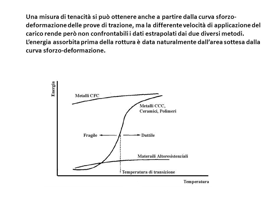 Una misura di tenacità si può ottenere anche a partire dalla curva sforzo- deformazione delle prove di trazione, ma la differente velocità di applicaz