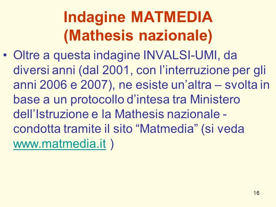 16 Indagine MATMEDIA (Mathesis nazionale) Oltre a questa indagine INVALSI-UMI, da diversi anni (dal 2001, con linterruzione per gli anni 2006 e 2007),