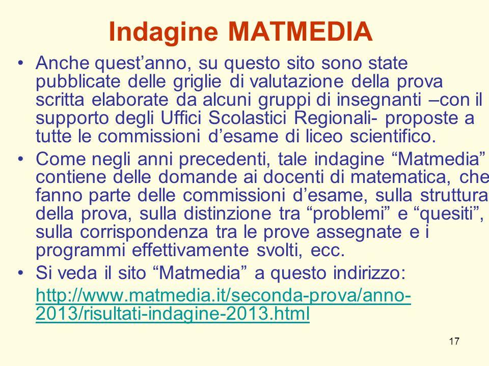 17 Indagine MATMEDIA Anche questanno, su questo sito sono state pubblicate delle griglie di valutazione della prova scritta elaborate da alcuni gruppi
