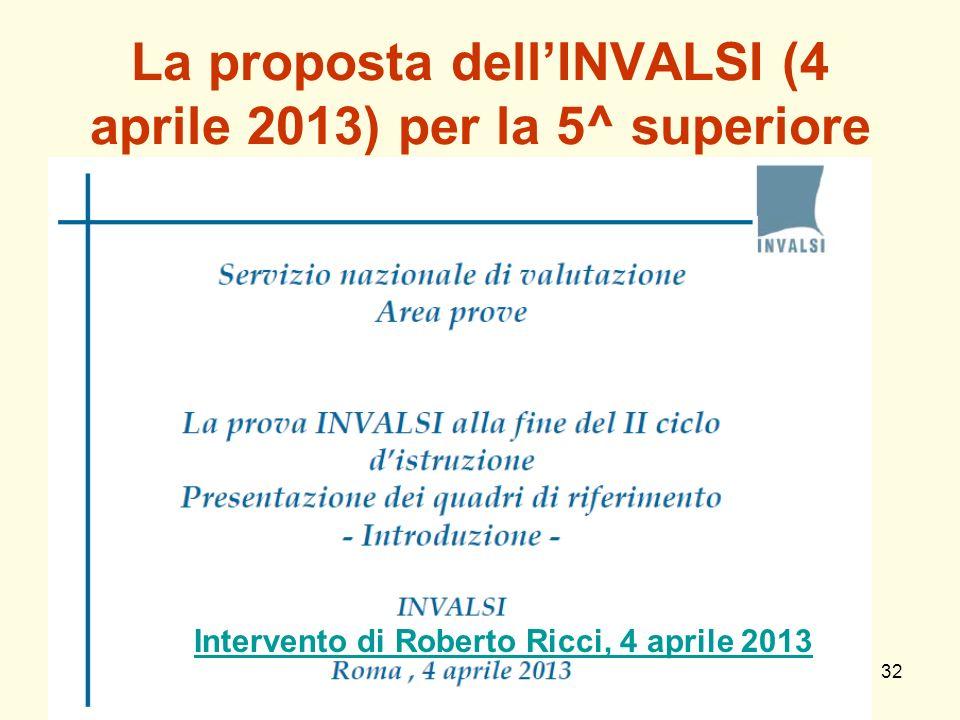 32 La proposta dellINVALSI (4 aprile 2013) per la 5^ superiore Intervento di Roberto Ricci, 4 aprile 2013