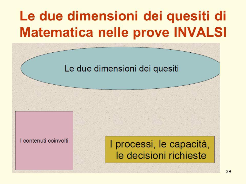 38 Le due dimensioni dei quesiti di Matematica nelle prove INVALSI