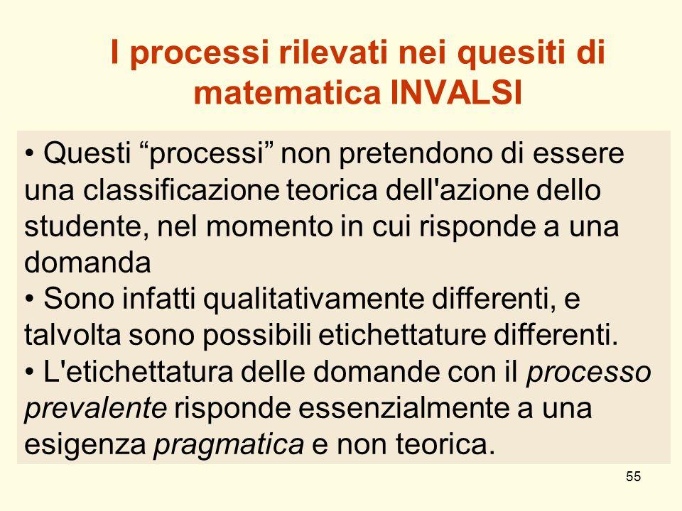 55 I processi rilevati nei quesiti di matematica INVALSI Questi processi non pretendono di essere una classificazione teorica dell'azione dello studen