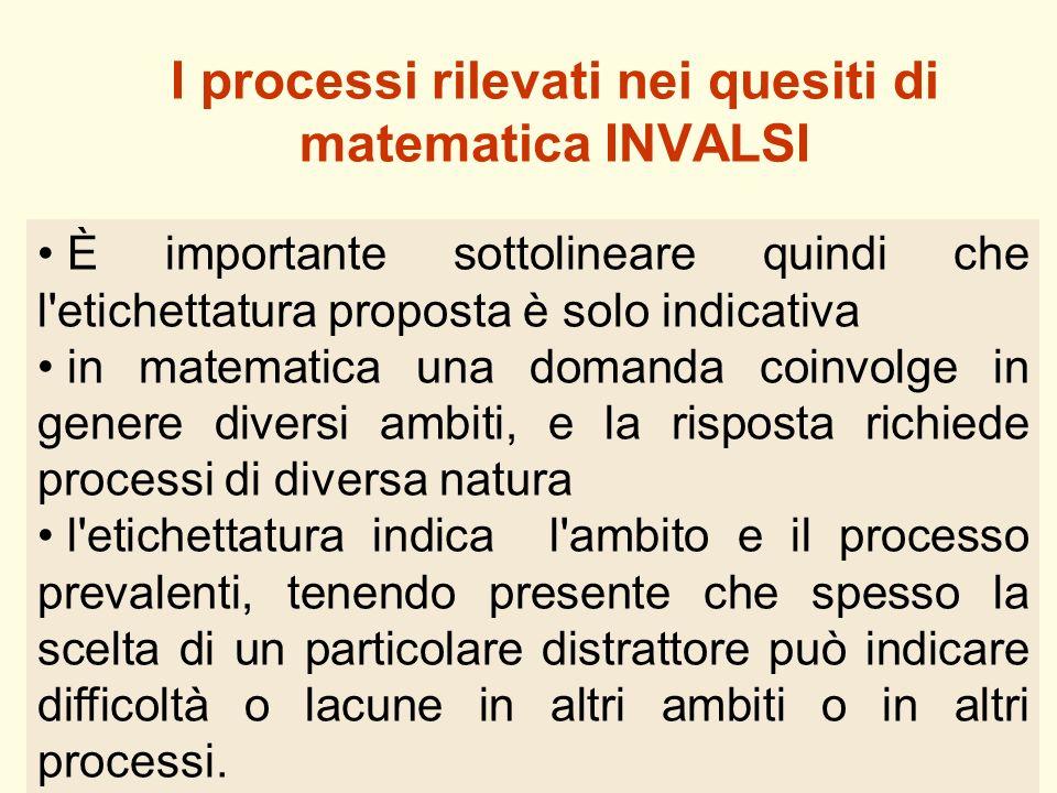 56 I processi rilevati nei quesiti di matematica INVALSI È importante sottolineare quindi che l'etichettatura proposta è solo indicativa in matematica