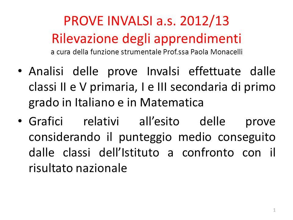 PROVE INVALSI a.s.