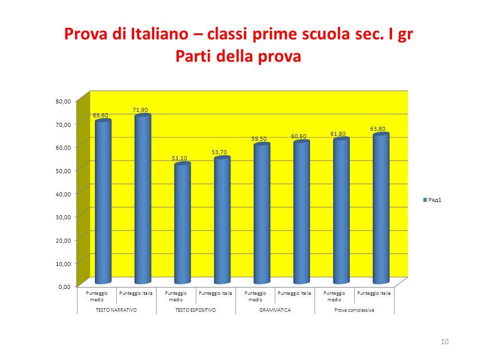 Prova di Italiano – classi prime scuola sec. I gr Parti della prova 10