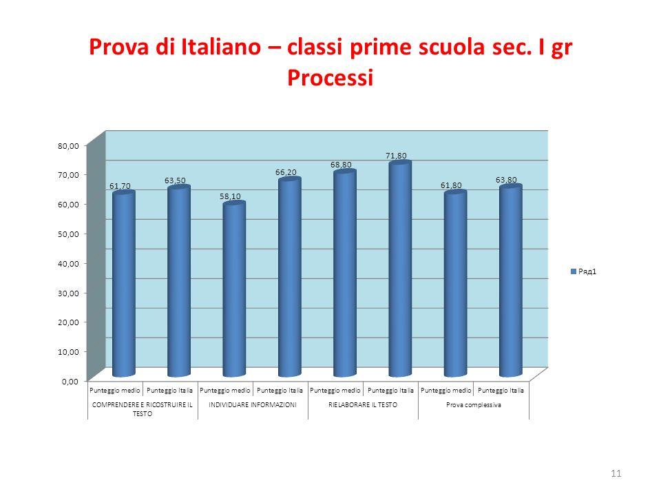 Prova di Italiano – classi prime scuola sec. I gr Processi 11