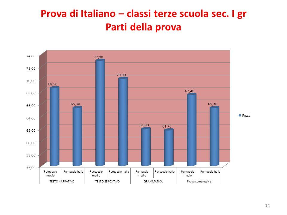 Prova di Italiano – classi terze scuola sec. I gr Parti della prova 14