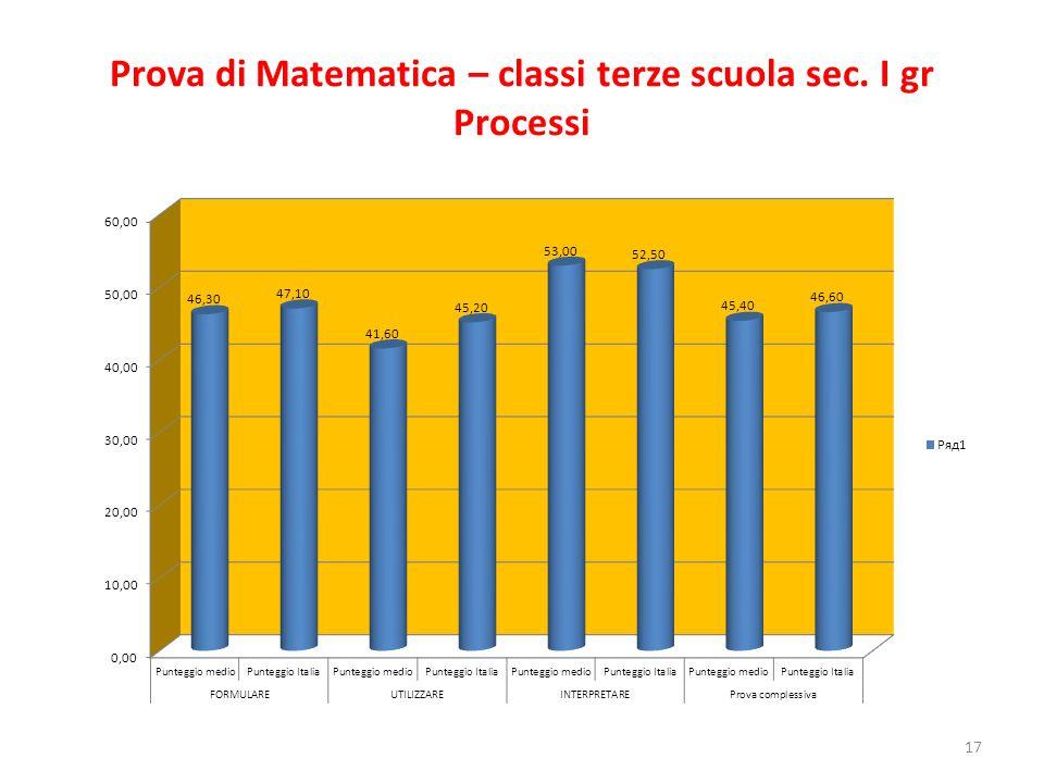 Prova di Matematica – classi terze scuola sec. I gr Processi 17