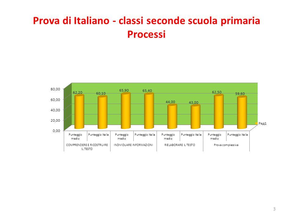 Prova di Italiano - classi seconde scuola primaria Processi 3