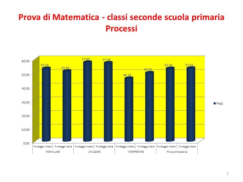 Prova di Matematica - classi seconde scuola primaria Processi 5